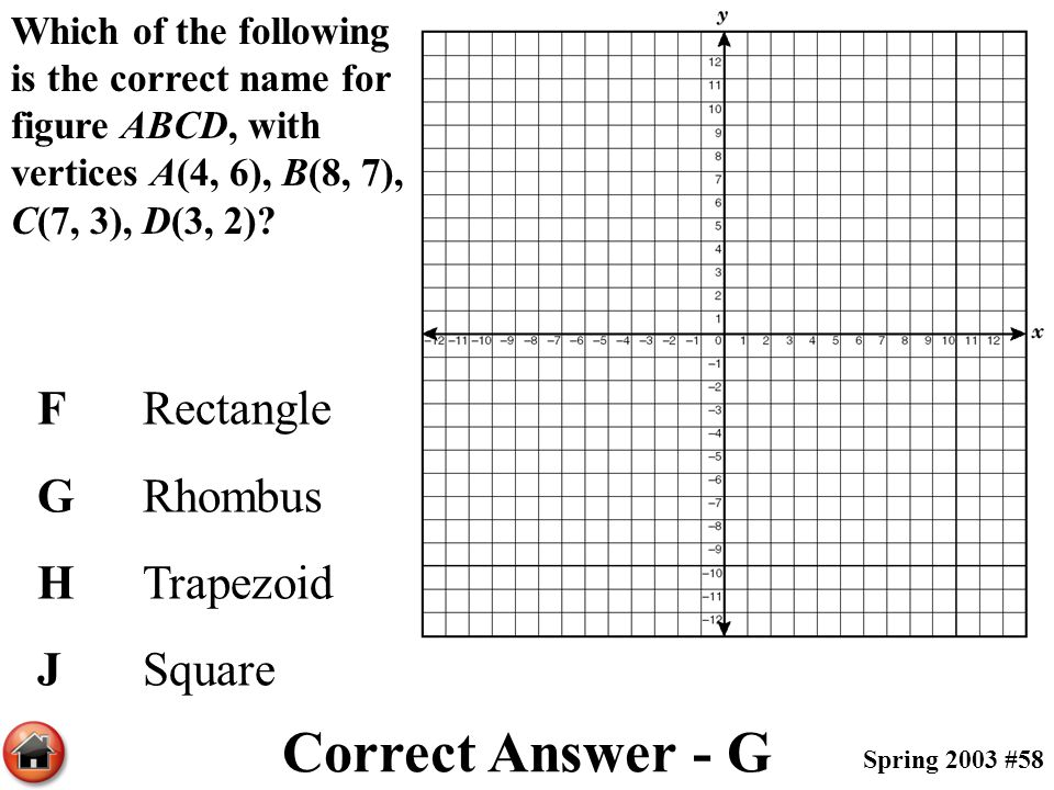Correct Answer - G F Rectangle G Rhombus H Trapezoid J Square