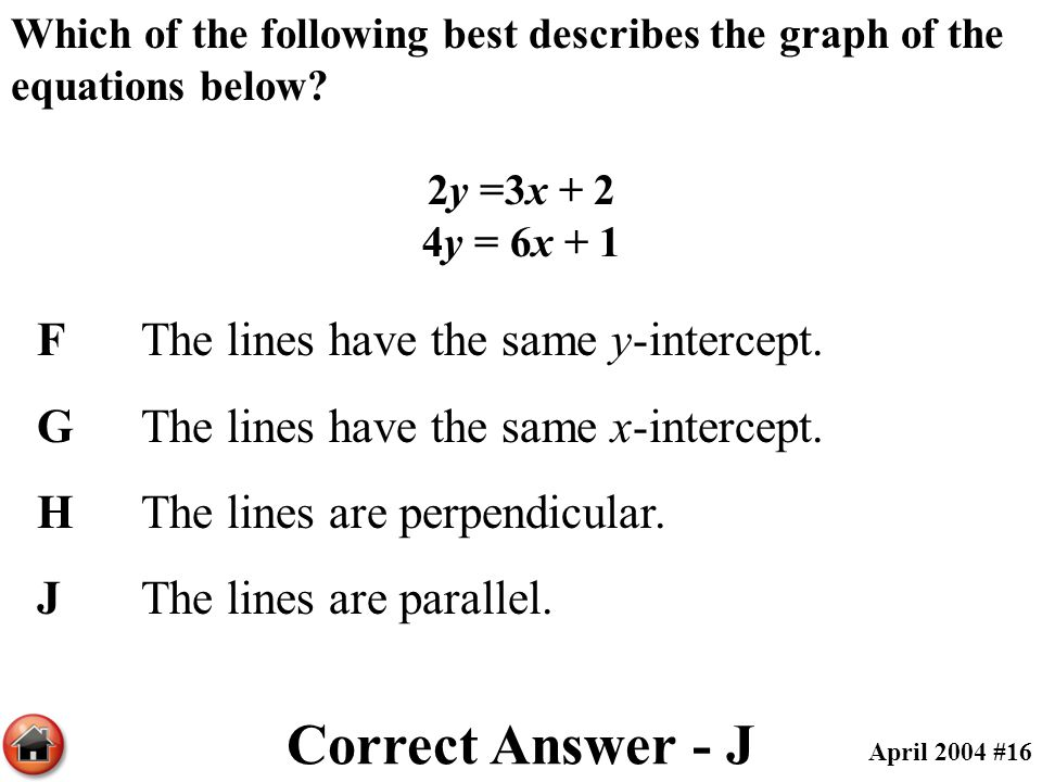 Correct Answer - J F The lines have the same y-intercept.