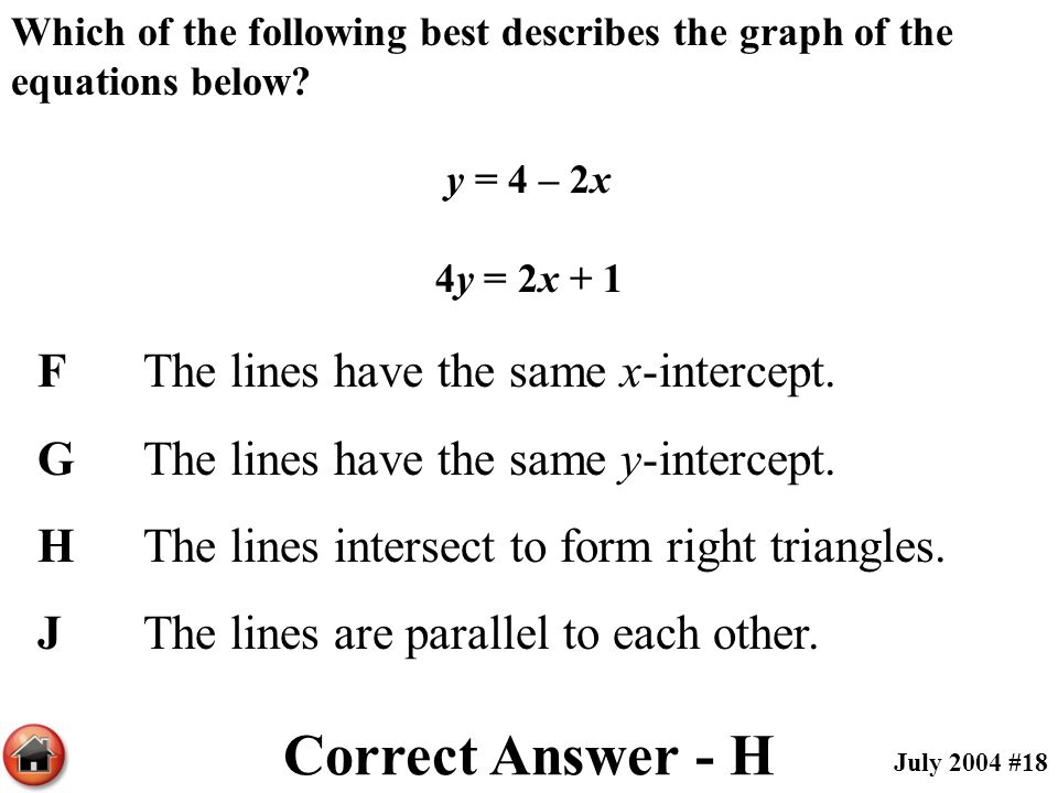 Correct Answer - H F The lines have the same x-intercept.