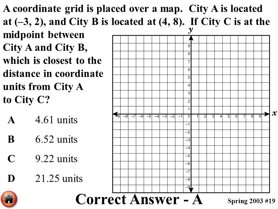 A coordinate grid is placed over a map