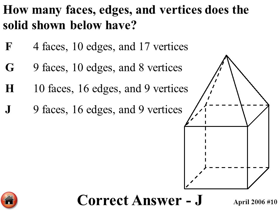 How many faces, edges, and vertices does the solid shown below have