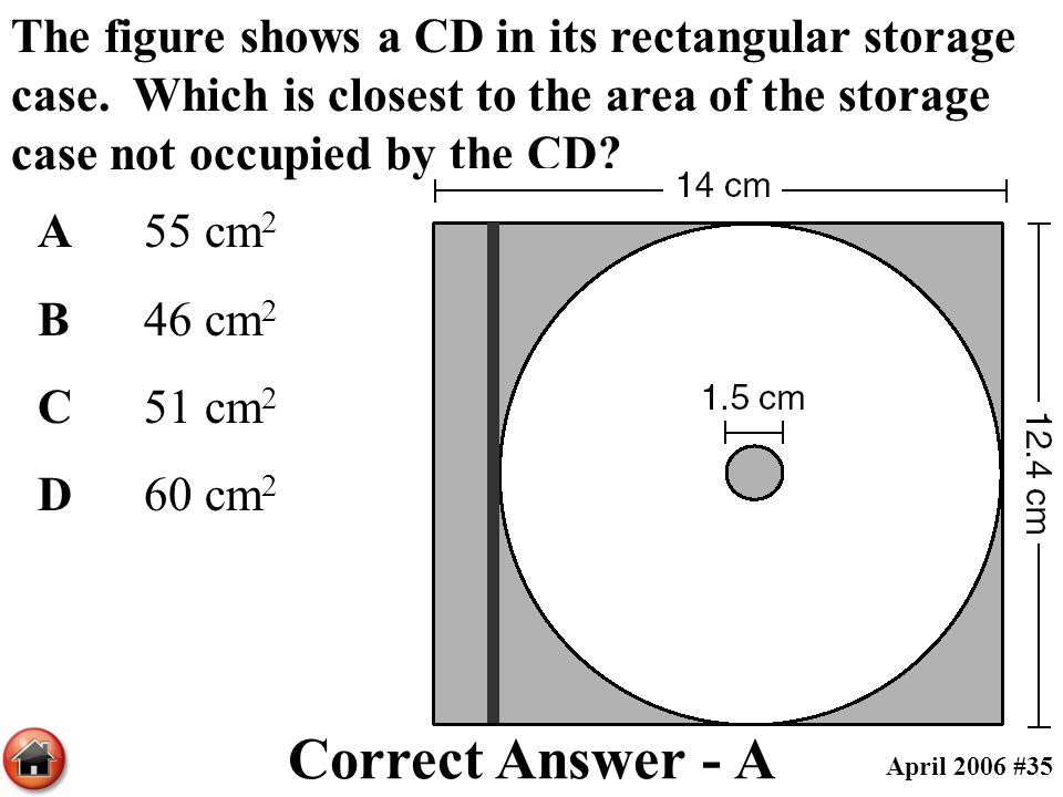 The figure shows a CD in its rectangular storage case