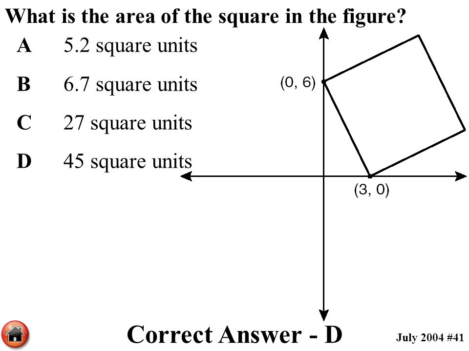 Correct Answer - D What is the area of the square in the figure