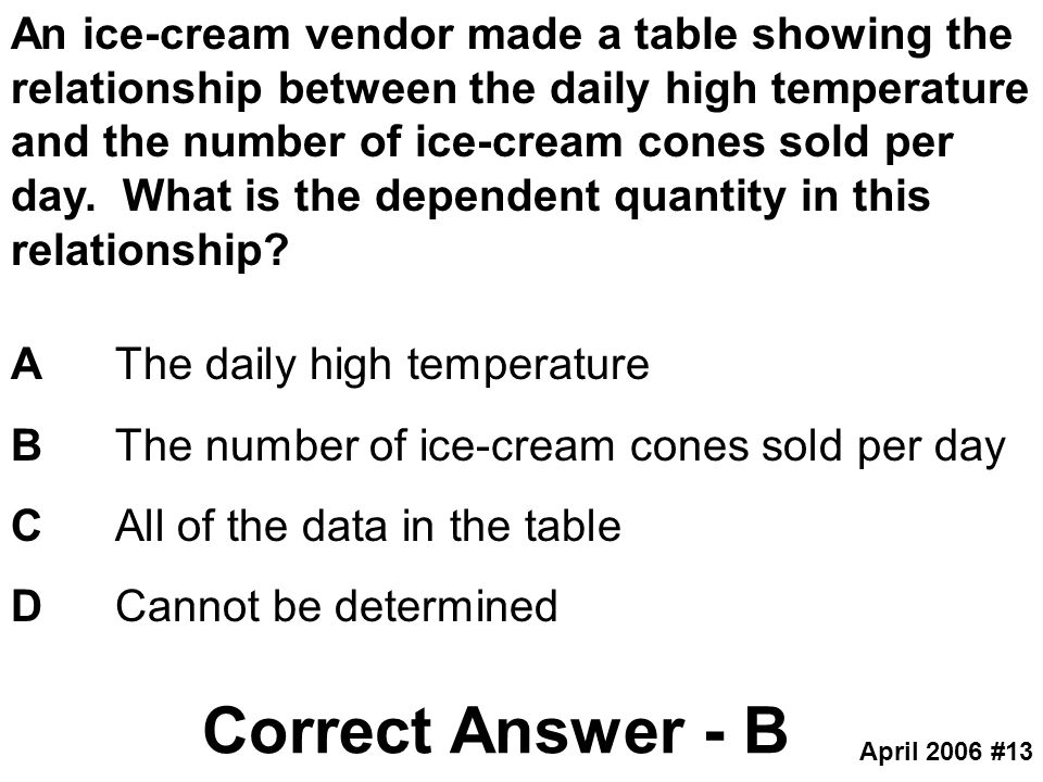 An ice-cream vendor made a table showing the relationship between the daily high temperature and the number of ice-cream cones sold per day. What is the dependent quantity in this relationship