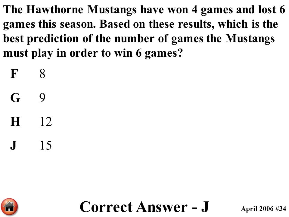The Hawthorne Mustangs have won 4 games and lost 6 games this season