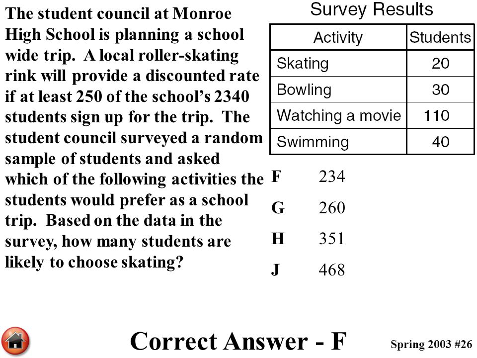The student council at Monroe High School is planning a school wide trip. A local roller-skating rink will provide a discounted rate if at least 250 of the school's 2340 students sign up for the trip. The student council surveyed a random sample of students and asked which of the following activities the students would prefer as a school trip. Based on the data in the survey, how many students are likely to choose skating