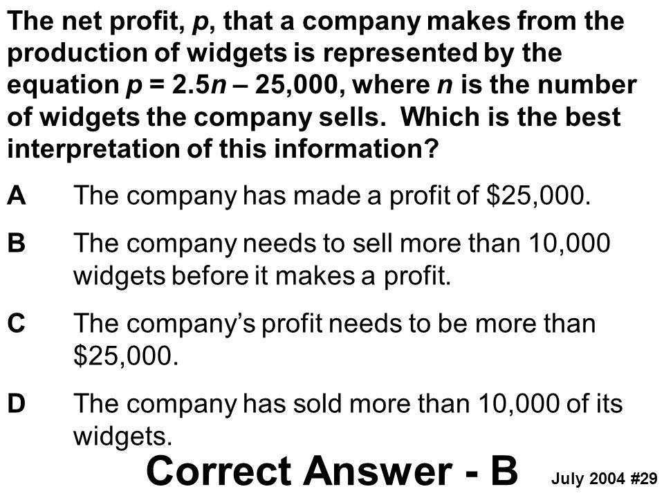 The net profit, p, that a company makes from the production of widgets is represented by the equation p = 2.5n – 25,000, where n is the number of widgets the company sells. Which is the best interpretation of this information