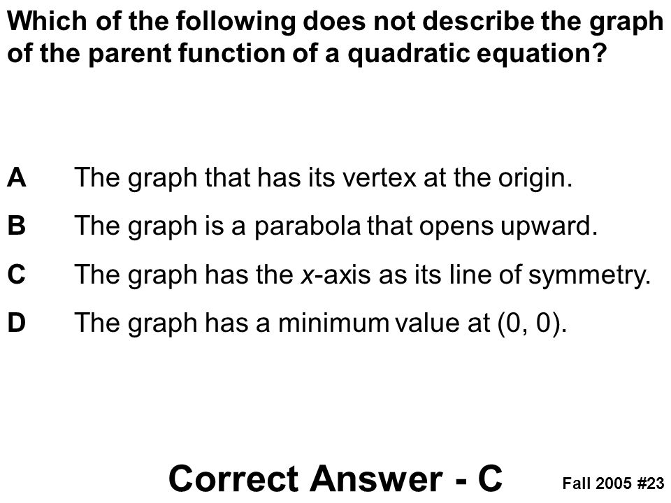 Which of the following does not describe the graph of the parent function of a quadratic equation