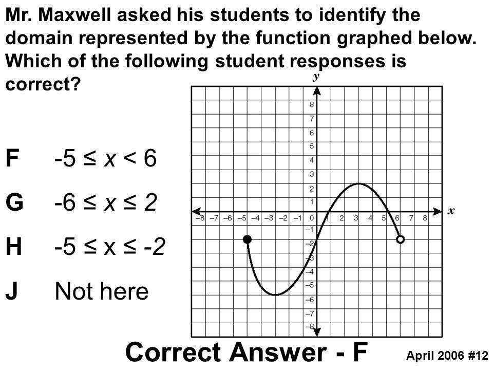Correct Answer - F F -5 ≤ x < 6 G -6 ≤ x ≤ 2 H -5 ≤ x ≤ -2