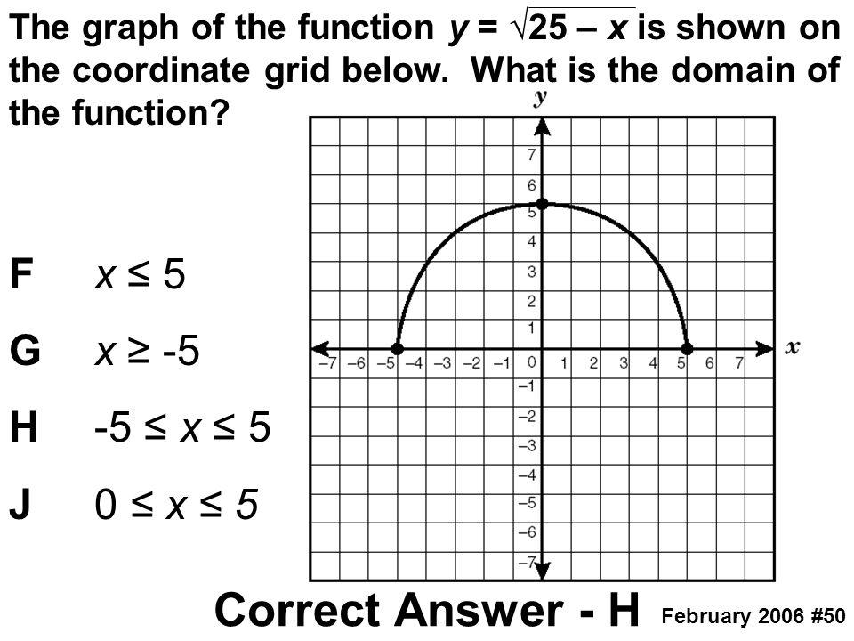 Correct Answer - H F x ≤ 5 G x ≥ -5 H -5 ≤ x ≤ 5 J 0 ≤ x ≤ 5