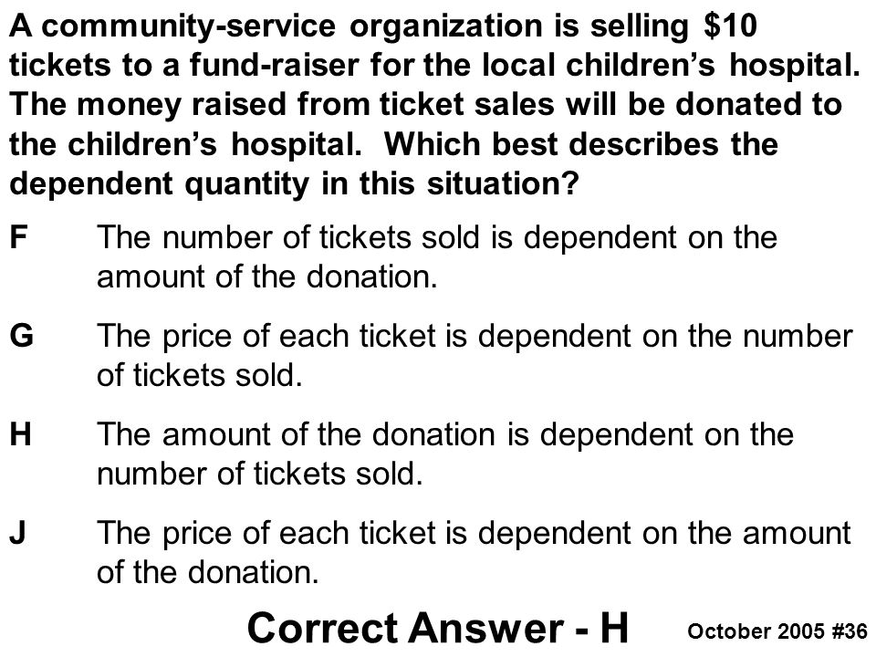 A community-service organization is selling $10 tickets to a fund-raiser for the local children's hospital. The money raised from ticket sales will be donated to the children's hospital. Which best describes the dependent quantity in this situation