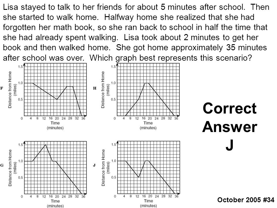 Lisa stayed to talk to her friends for about 5 minutes after school