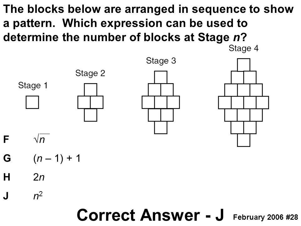 The blocks below are arranged in sequence to show a pattern