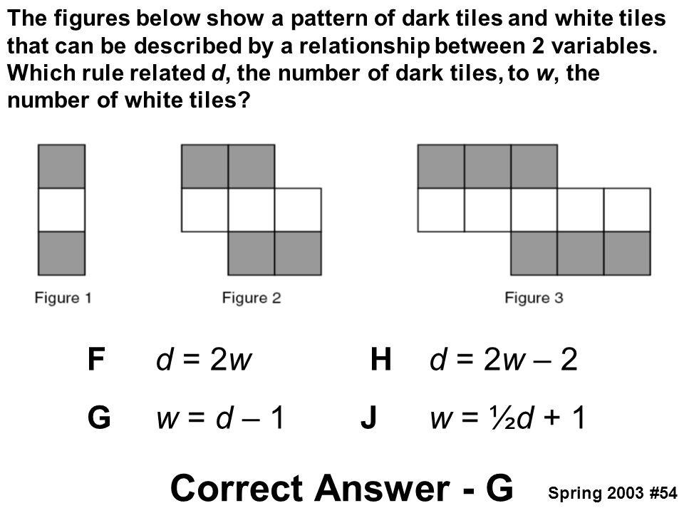 Correct Answer - G F d = 2w H d = 2w – 2 G w = d – 1 J w = ½d + 1