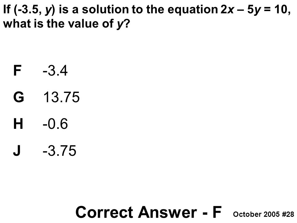 Correct Answer - F F -3.4 G 13.75 H -0.6 J -3.75