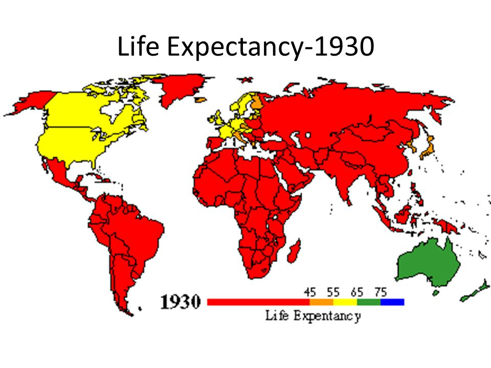 Life Expectancy-1930