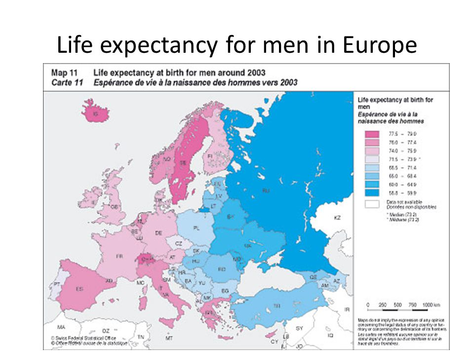 Life expectancy for men in Europe