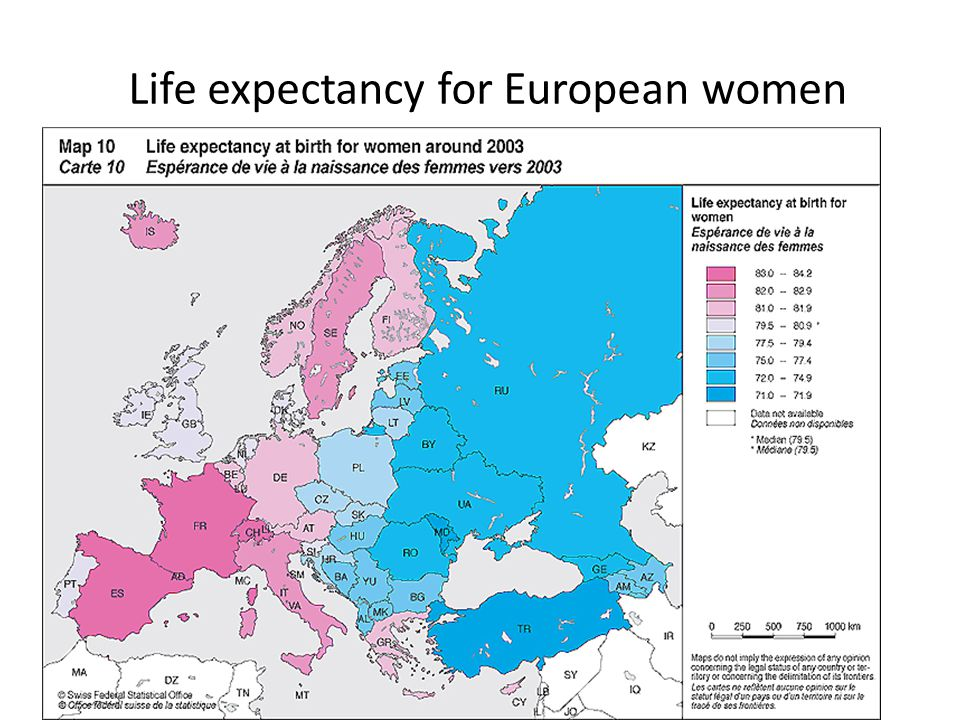 Life expectancy for European women