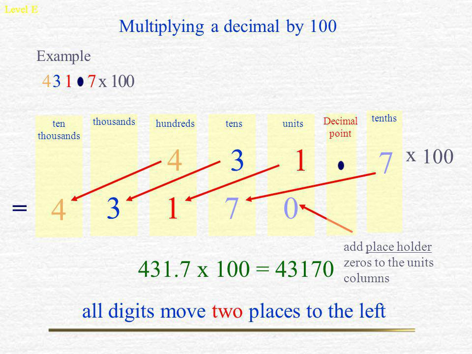 Level E Multiplying a decimal by 100. Example. 4. 3. 1 7. x. 1. tenths. ten thousands. thousands.