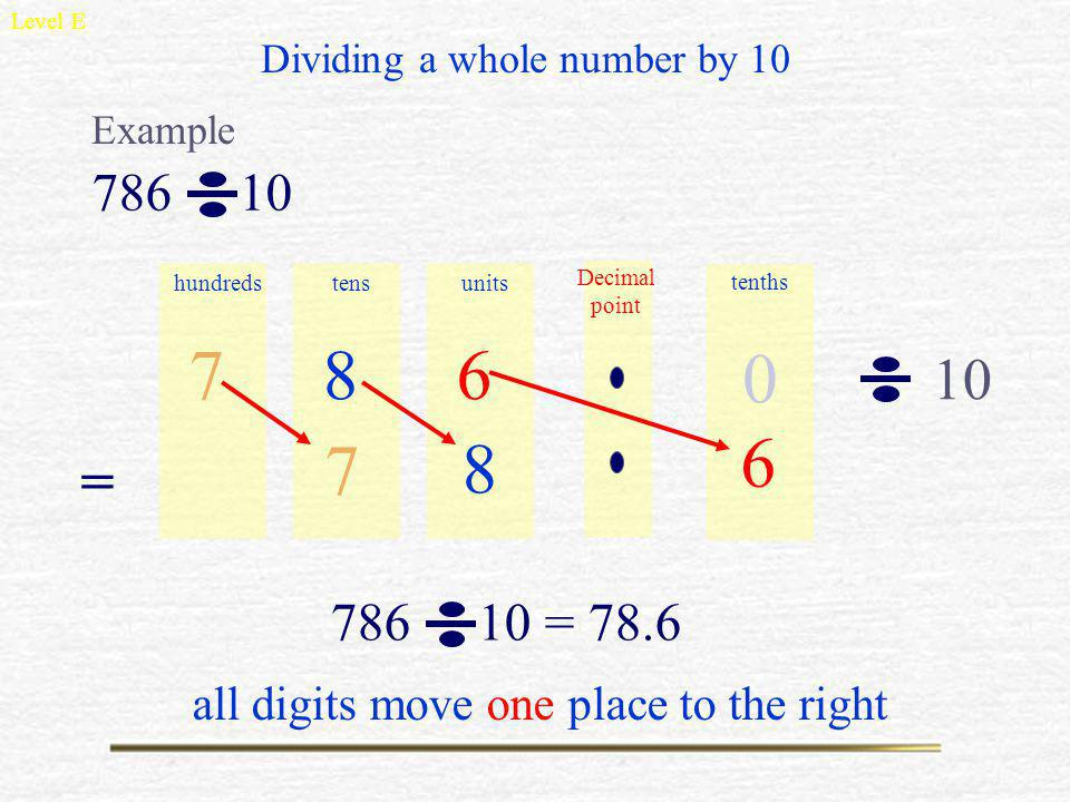 Level E Dividing a whole number by 10. Example. 786 10. hundreds. tens. units. Decimal point.