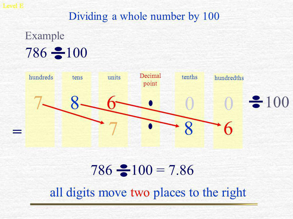 Level E Dividing a whole number by 100. Example. 786 100. hundreds. tens. units. Decimal point.