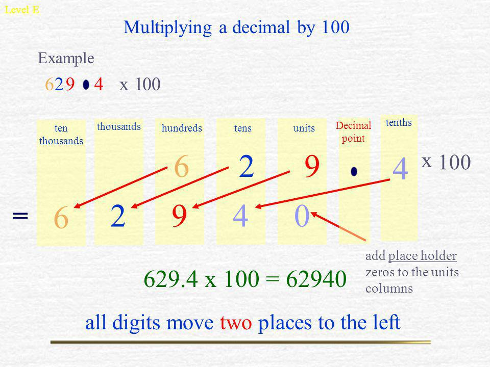 Level E Multiplying a decimal by 100. Example. 6. 2. 9 4. x. 1. tenths. ten thousands. thousands.