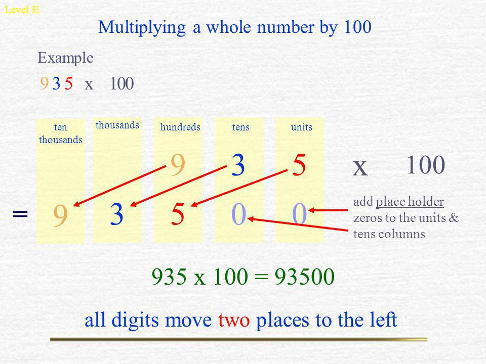 Level E Multiplying a whole number by 100. Example. 9. 3. 5. x. 1. ten thousands. thousands.