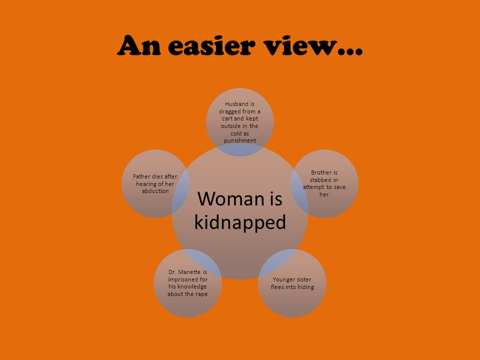 An easier view… Woman is kidnapped