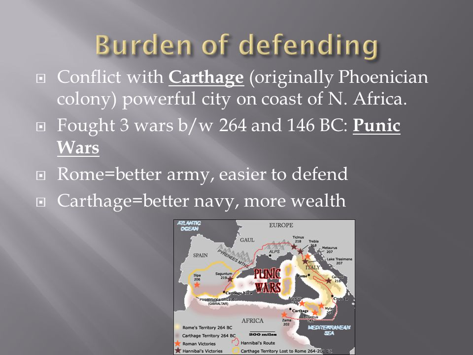 Burden of defending Conflict with Carthage (originally Phoenician colony) powerful city on coast of N. Africa.