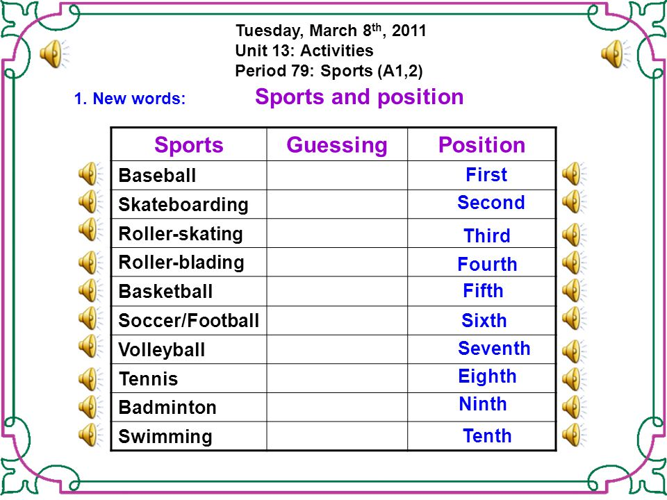 Sports Guessing Position