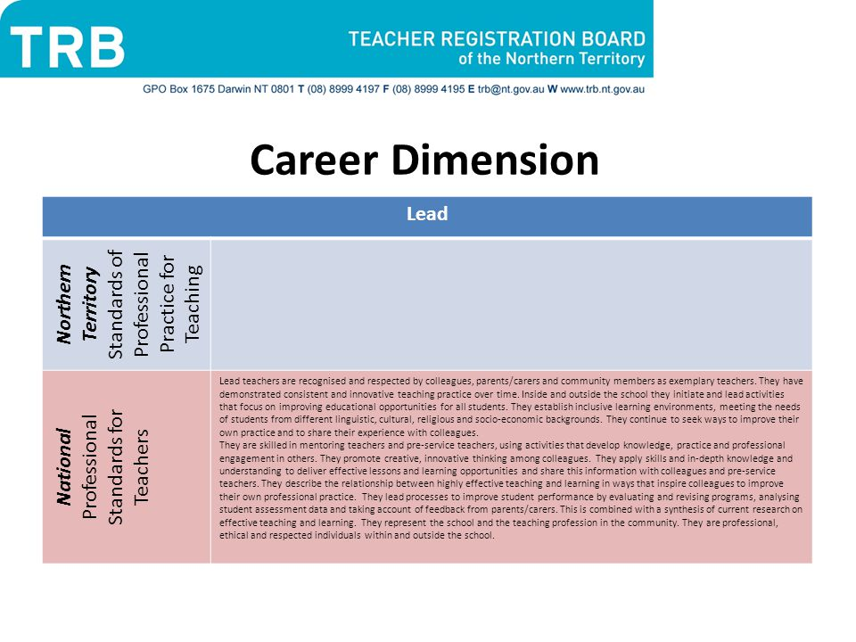 Career Dimension Lead Standards of Professional Practice for Teaching