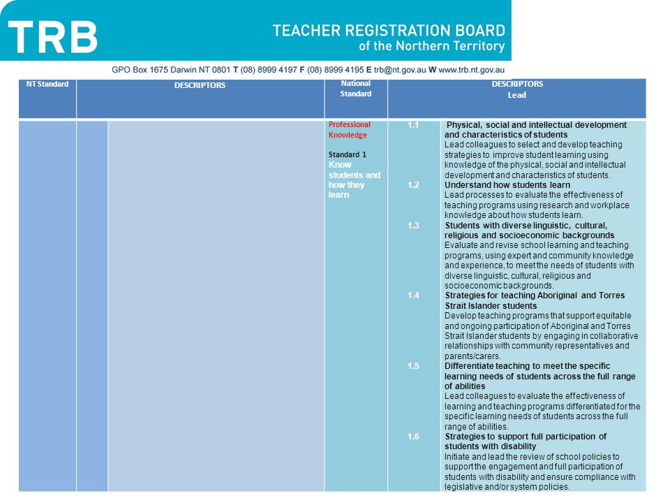 DESCRIPTORS Lead NT Standard National Standard Professional Knowledge