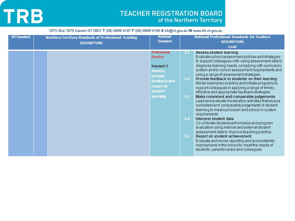 Northern Territory Standards of Professional Teaching DESCRIPTORS