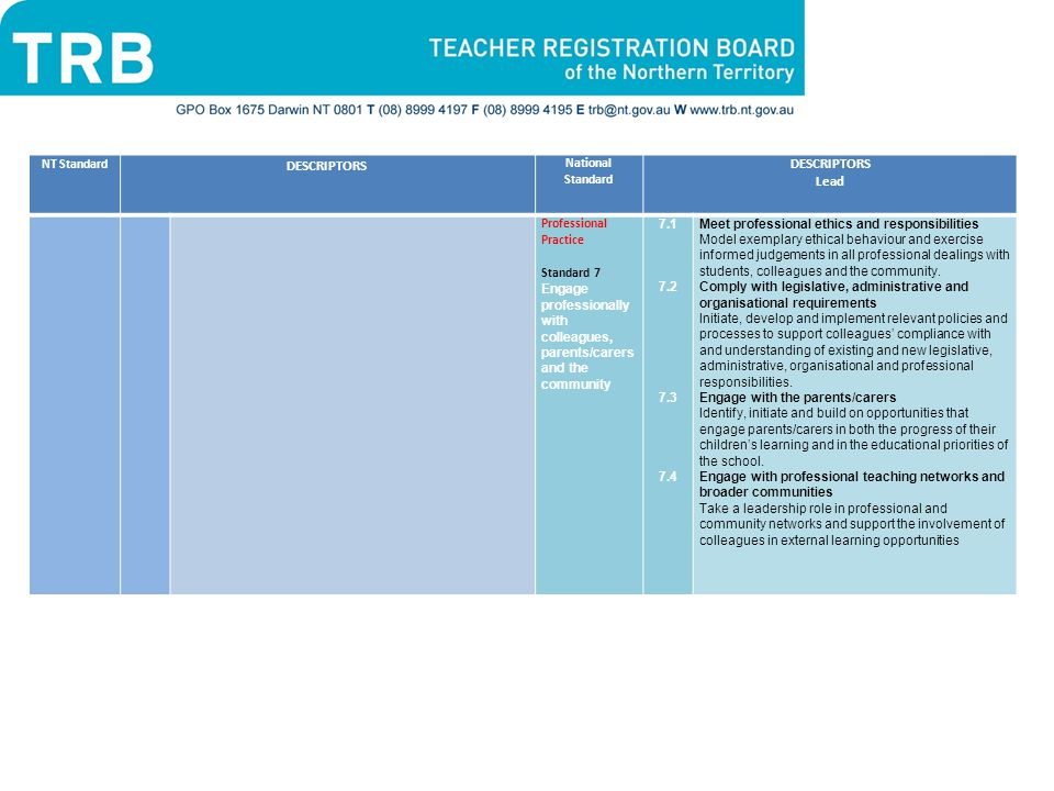 DESCRIPTORS Lead NT Standard National Standard Professional Practice