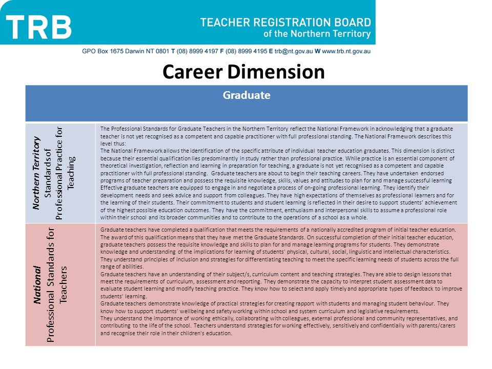 Career Dimension Graduate Professional Standards for Teachers National