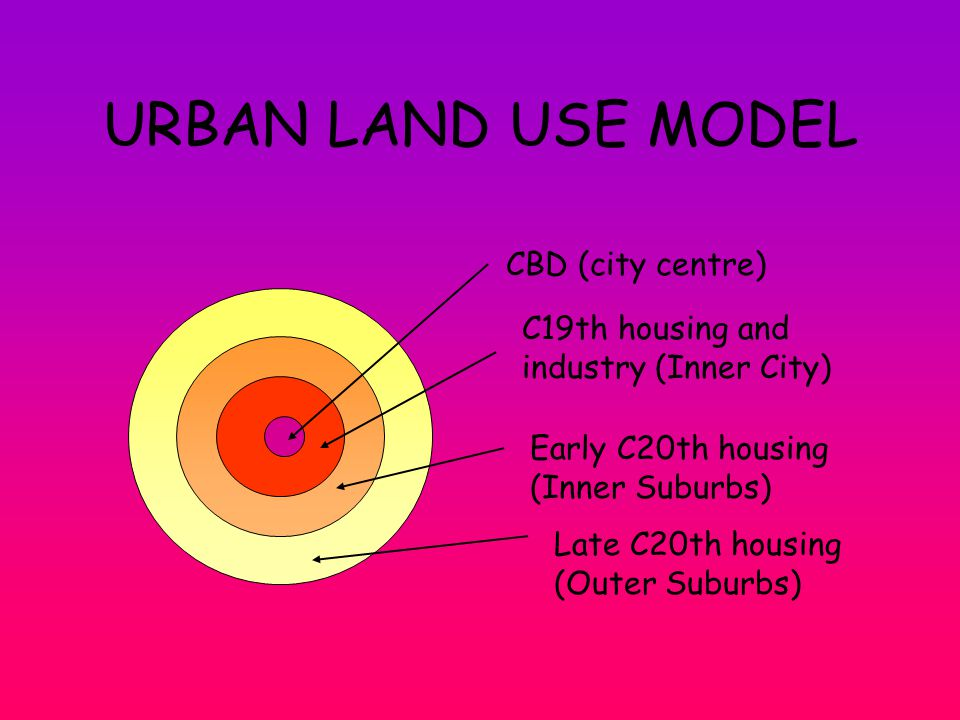 URBAN LAND USE MODEL CBD (city centre)