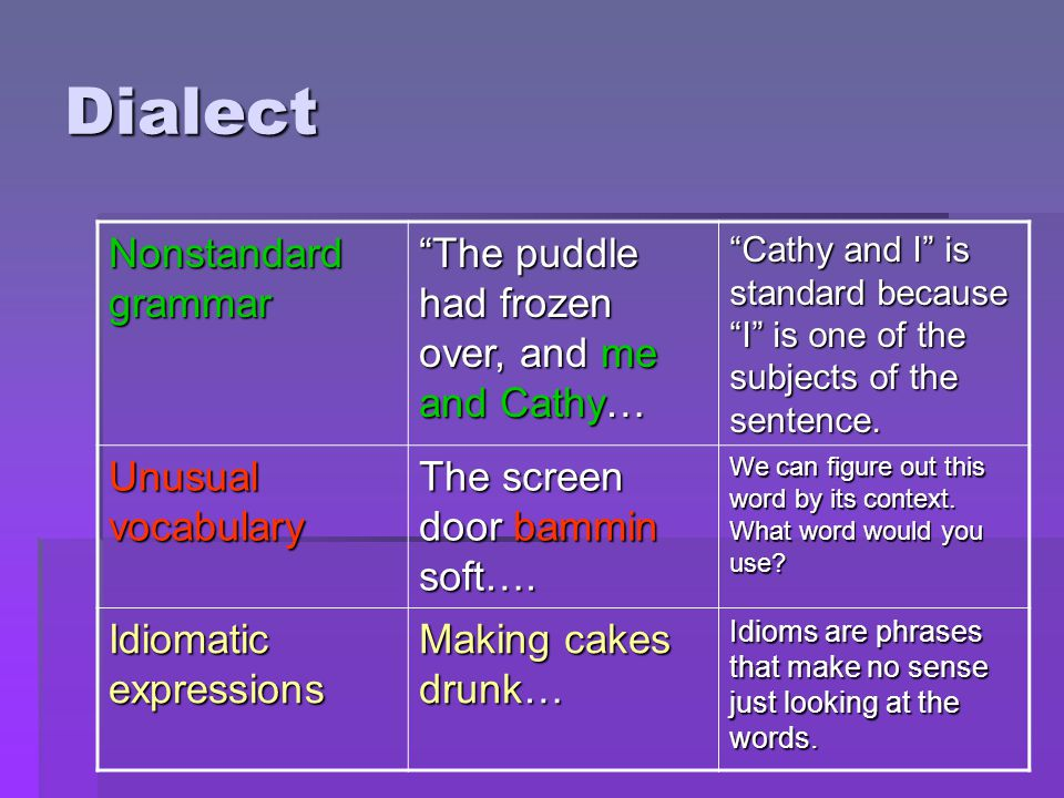 Dialect Nonstandard grammar