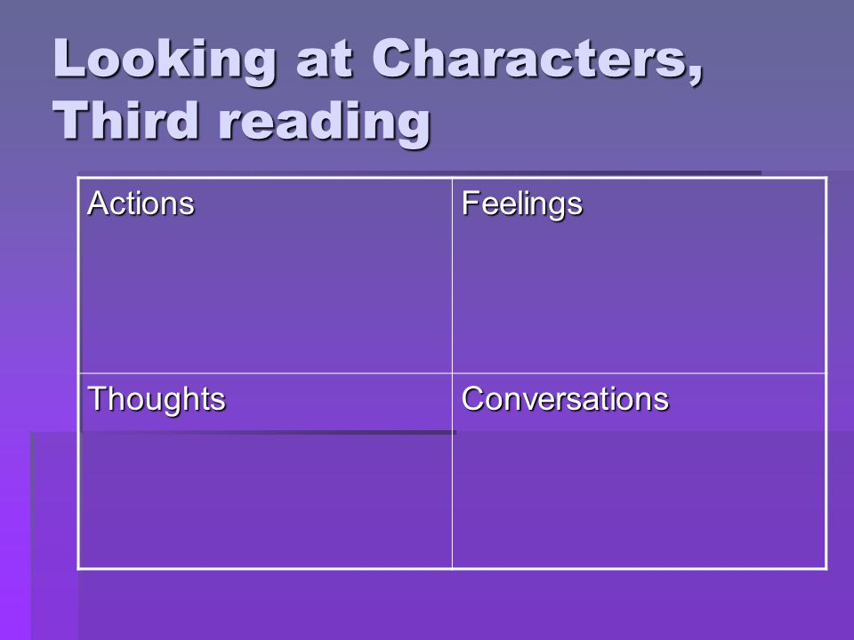 Looking at Characters, Third reading