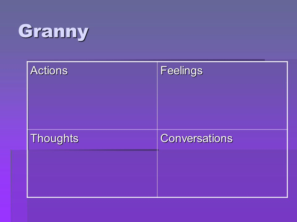 Granny Actions Feelings Thoughts Conversations