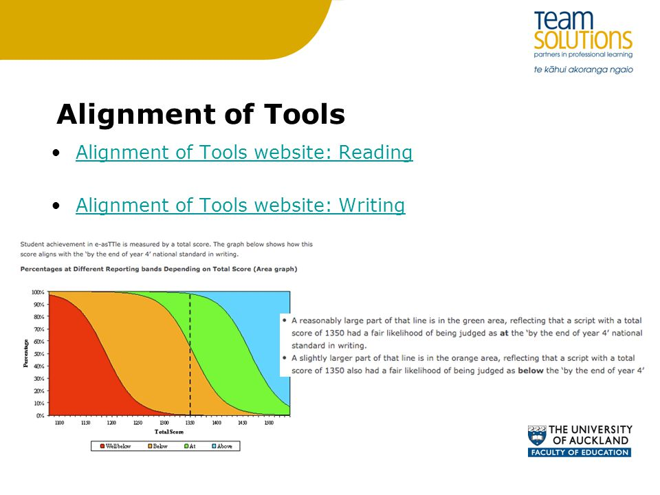 Alignment of Tools Alignment of Tools website: Reading