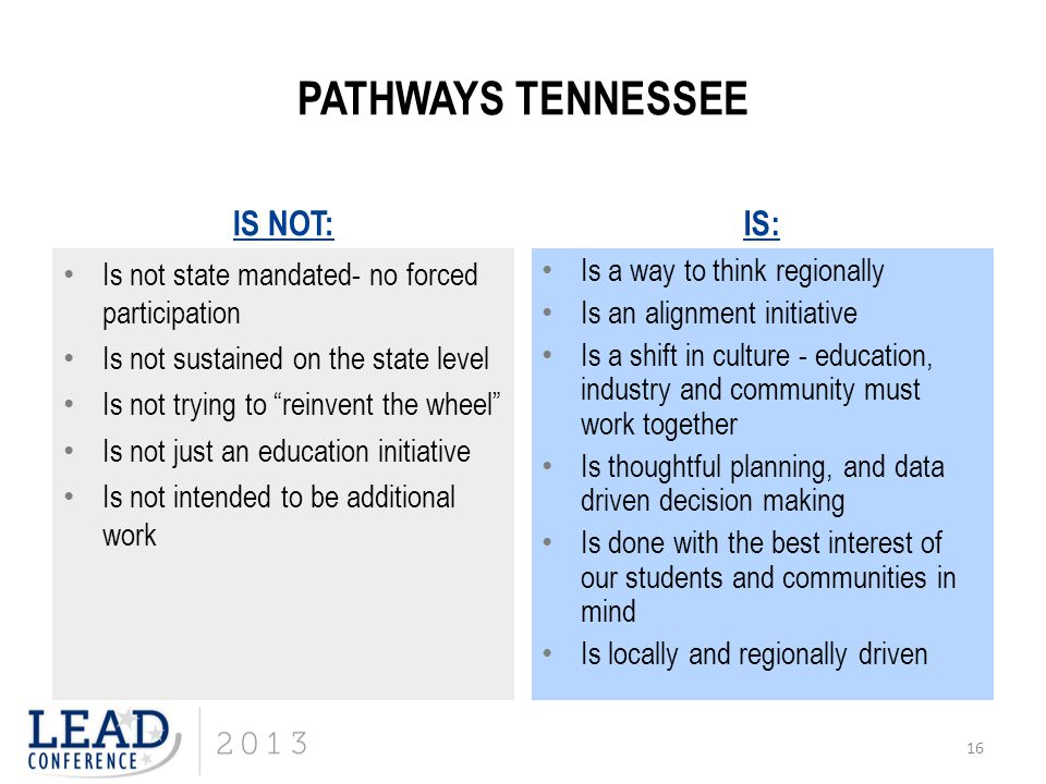 PATHWAYS TENNESSEE IS NOT: IS: