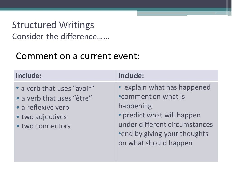 Structured Writings Consider the difference……
