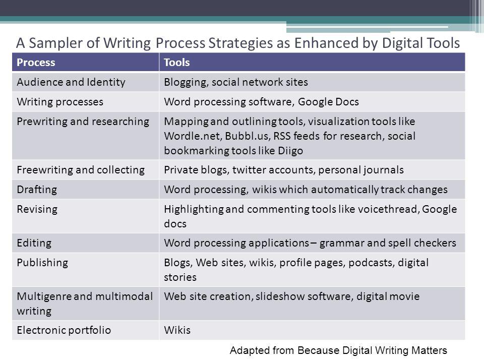 A Sampler of Writing Process Strategies as Enhanced by Digital Tools