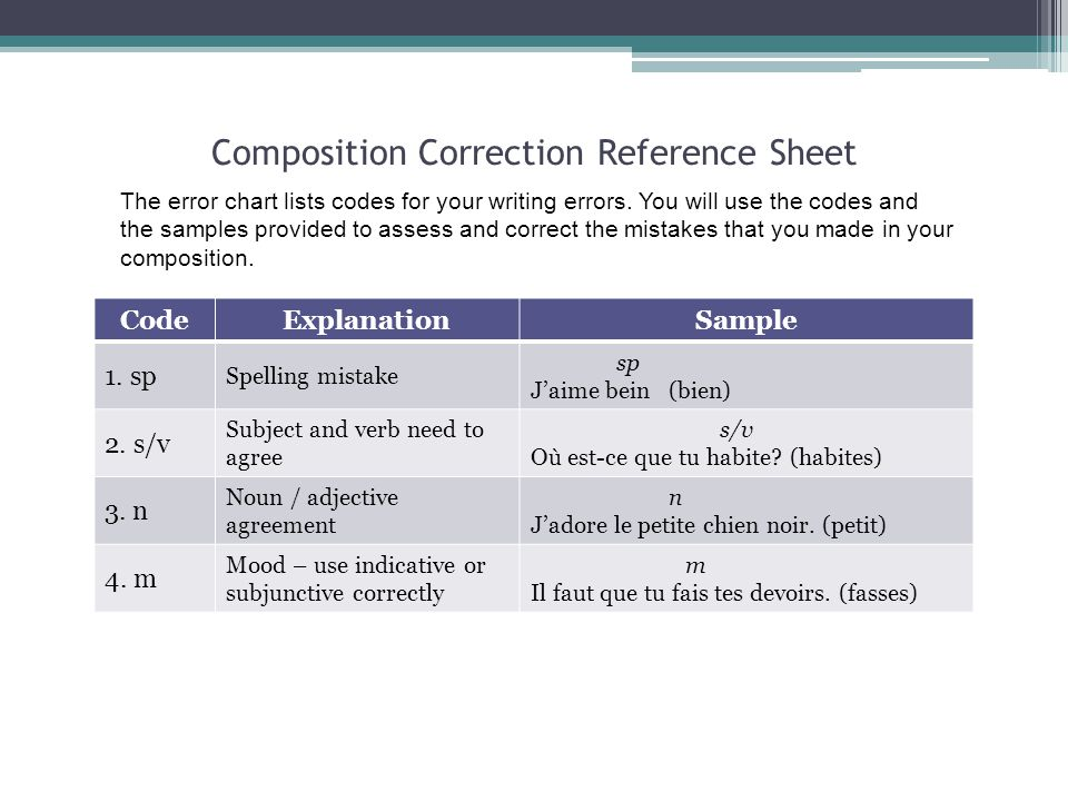 Composition Correction Reference Sheet