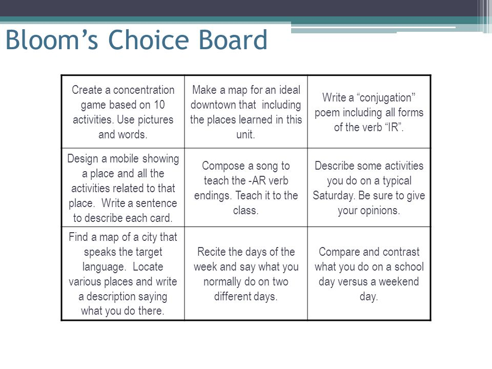 Bloom's Choice Board Create a concentration game based on 10 activities. Use pictures and words.
