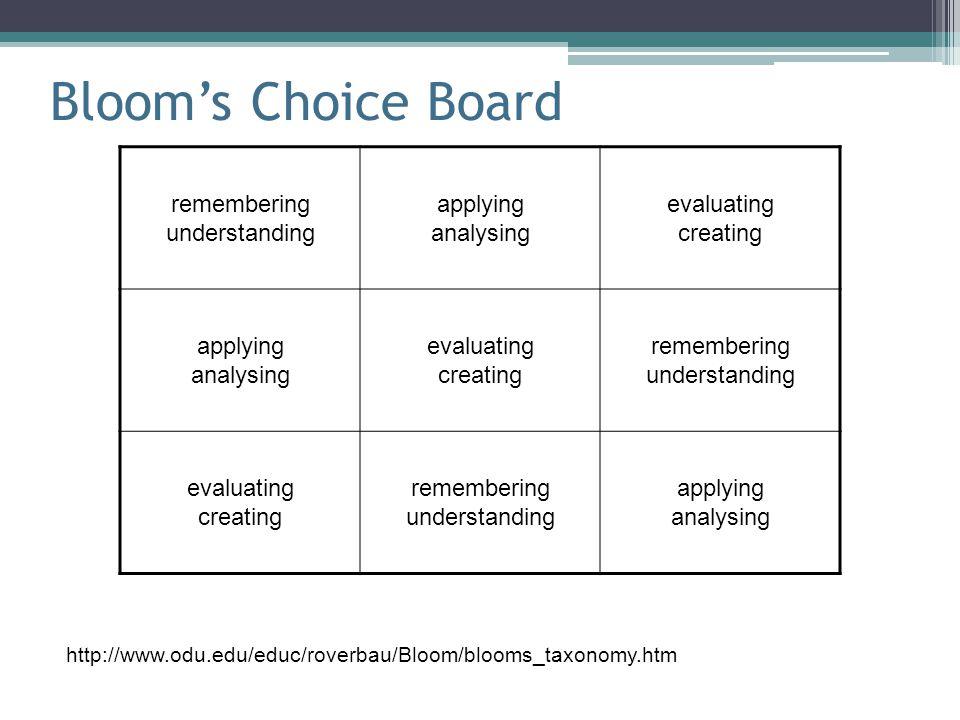 Bloom's Choice Board remembering understanding applying analysing