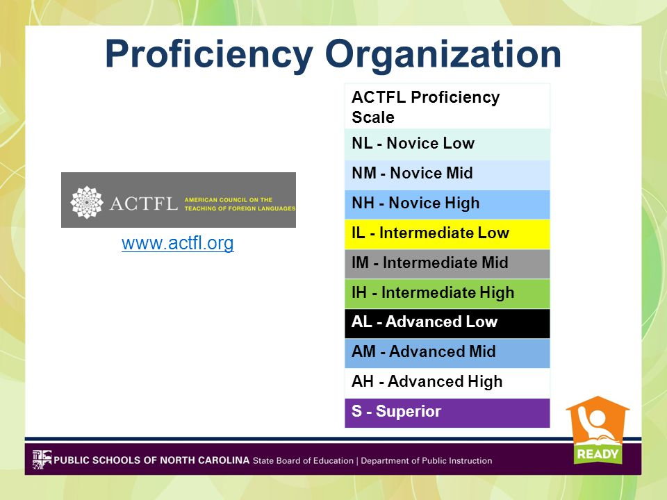 Proficiency Organization