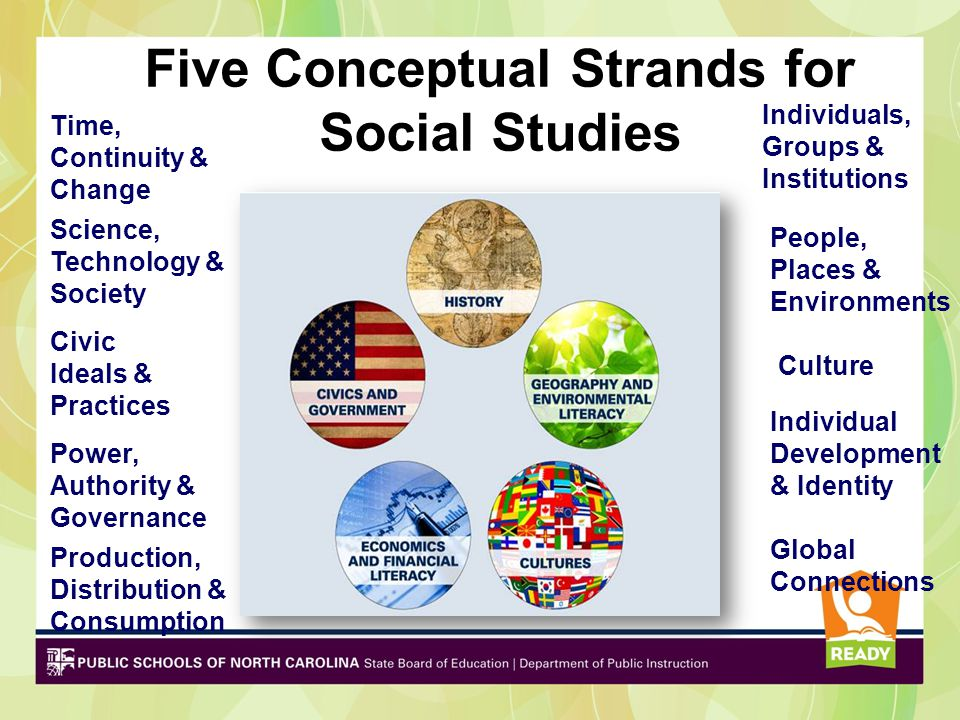 Five Conceptual Strands for