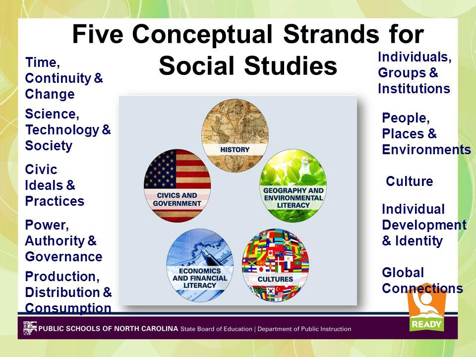 Five Conceptual Strands for