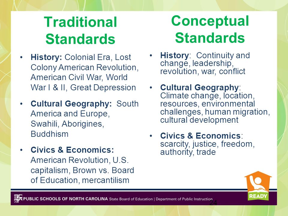 Traditional Standards